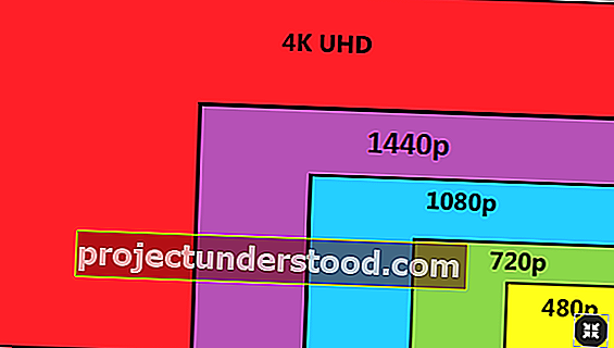Resolusi 'Full HD'